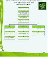 Organisasi Darussyifa' Sungai Petani 2014/2015