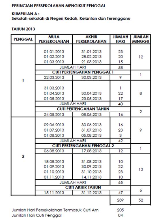 Cuti Sekolah 2013 Kumpulan B