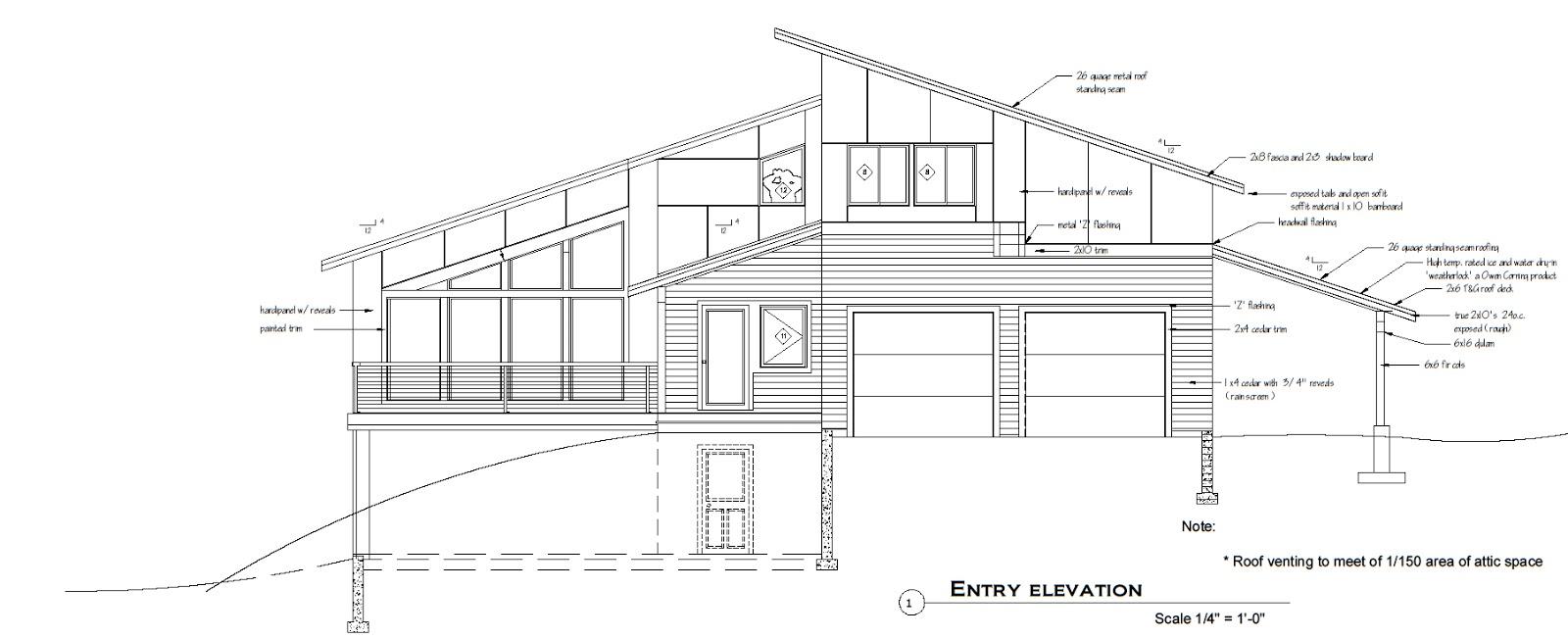 Latest Passive solar home design