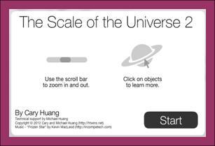 Κλίμακα του σύμπαντος