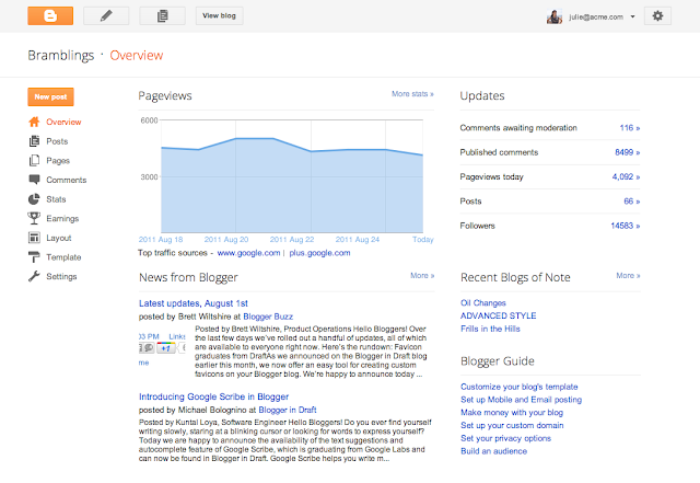 Blogger's dashboard