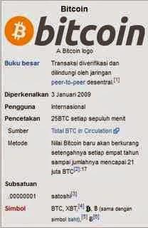 Mengenal BitCoin, Pengertian, Kelebihan dan Kekurangannya