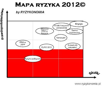 Narodowa Mapa Ryzyka 2012