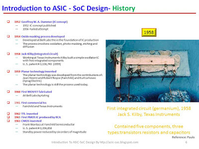 Asic Design By Smith Pdf Free Download