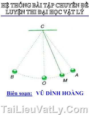 41 chuyen de luyen thi dai hoc mon ly, file word, vu dinh hoang