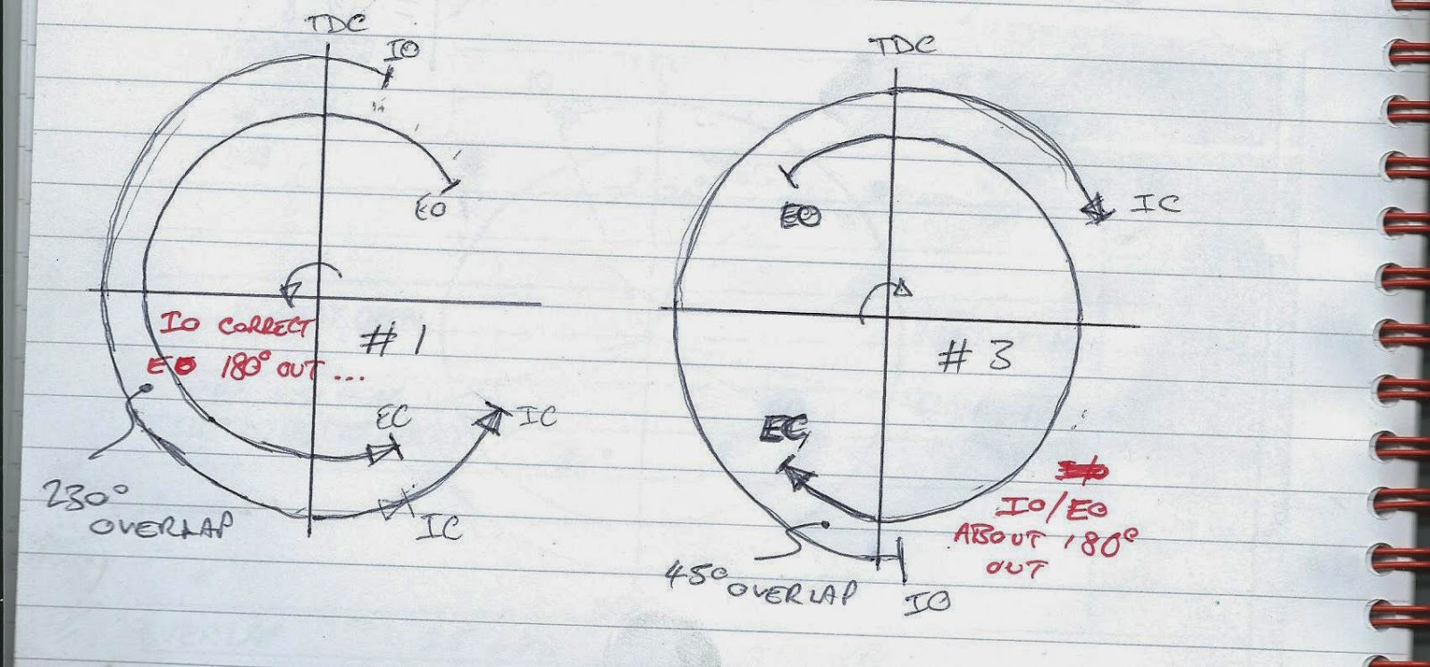 Royal Ryder Wiring Diagram Diagram Get Free Image About Wiring – Royal Ryder Wiring Diagram
