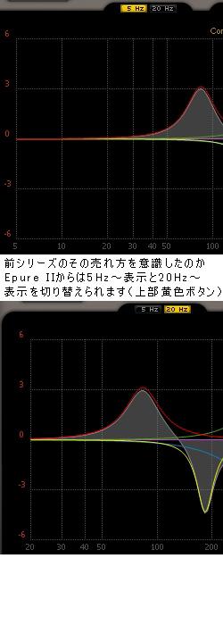 Flux Epure II