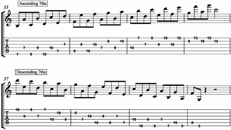 Voicing And Re Voicing Quartal Harmony For Guitar For Guitarists