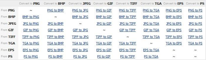 linux convert pdf to eps quality