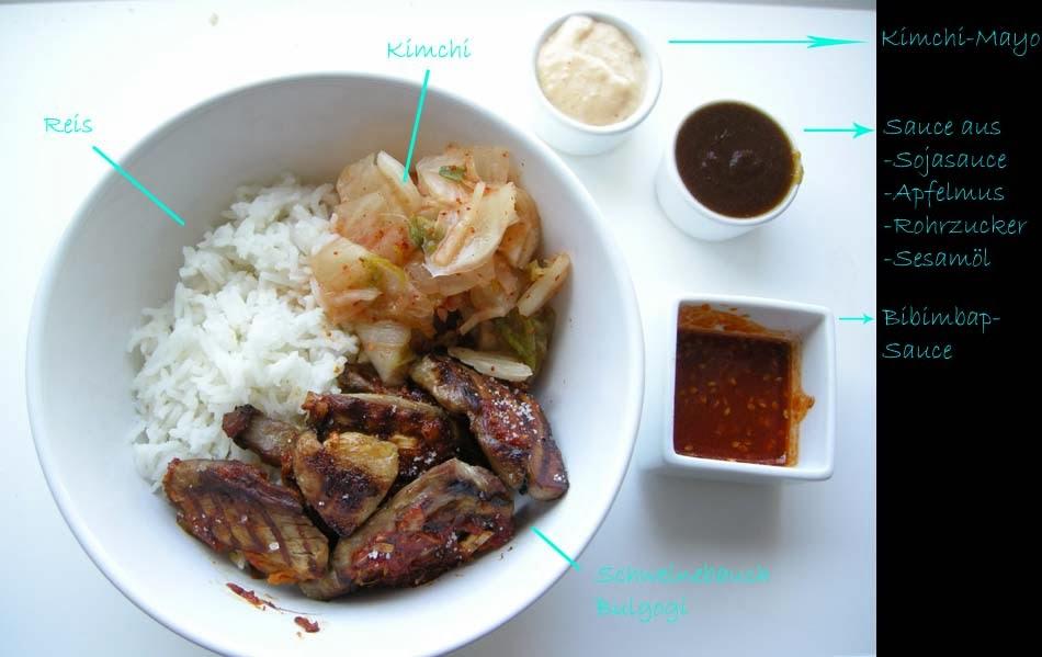 Resteessen mit Kimchi und Schweinebauch