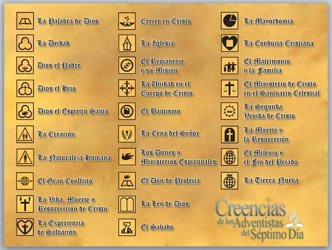 Resultado de imagen para creencias delos adventistas del séptimo día