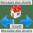 Modifier les messages - Messages plus récents - Accueil - Messages plus anciens