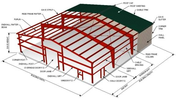 structural steel design construction of steel structures