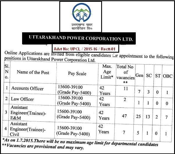 Uttarakhand Power Corporation Limited (UPCL) Latest Jobs Opening January 2016