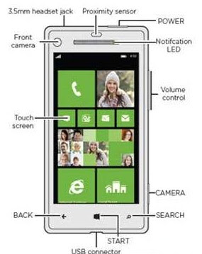 HTC+8X