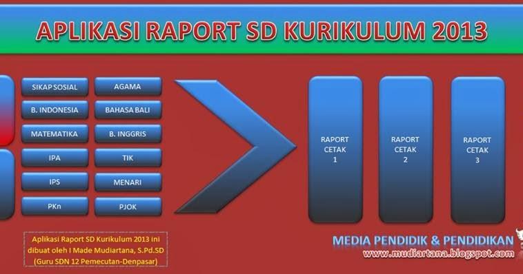 Mudiartana Made Download Aplikasi Raport Sd Kurikulum 2013