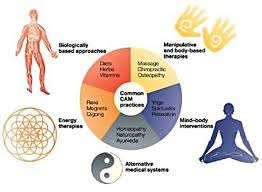 the philosophy of cam and how it relates to or is different from conventional western medicine A marriage of conventional western medicine with other  what makes integrative medicine different from cam is its synthesis of both conventional and cam.