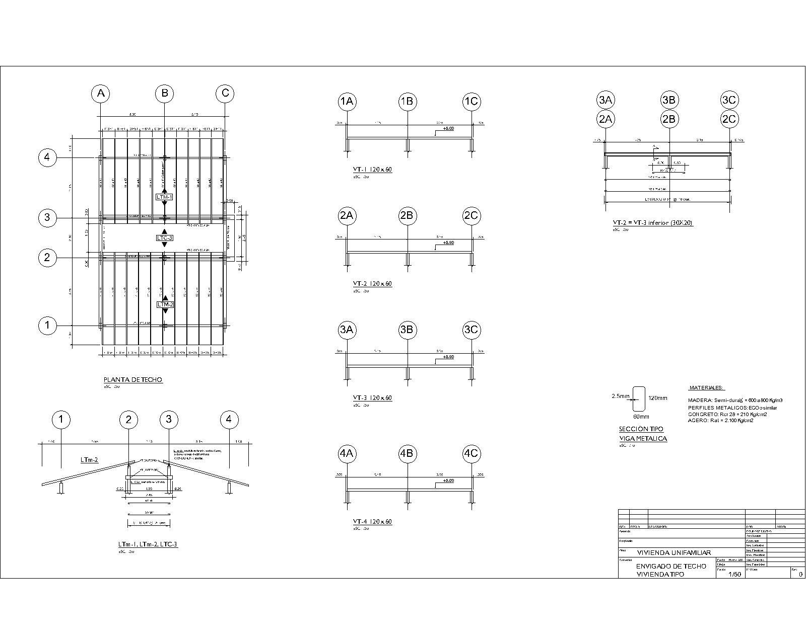 Estructuras metalicas proceso de construcci n de una for Como hacer una estructura metalica para techo
