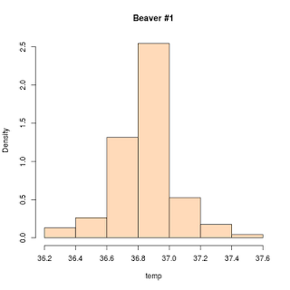 Histogram + Density Plot Combo in R
