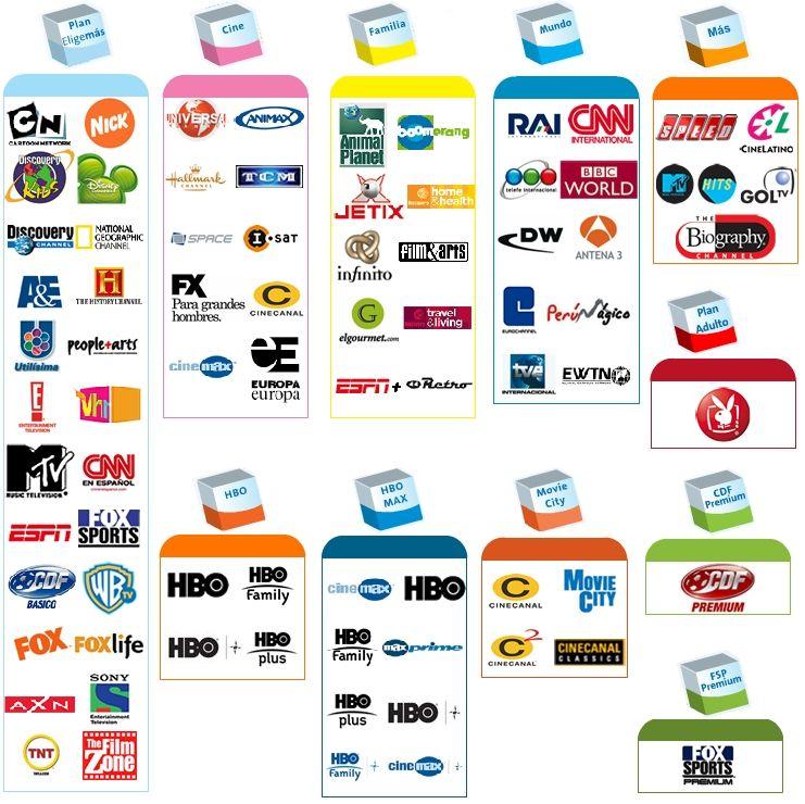 La mayor variedad de canales