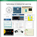 The Landscape of Learning: 10 Easy Steps to Leading Professional Development In Your Own School