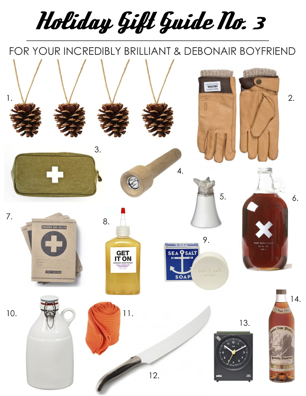 Wedding Gift For Boyfriends Brother : Gift Guide 2012: The Best Gifts for Your Boyfriend! / Hey, EEP!
