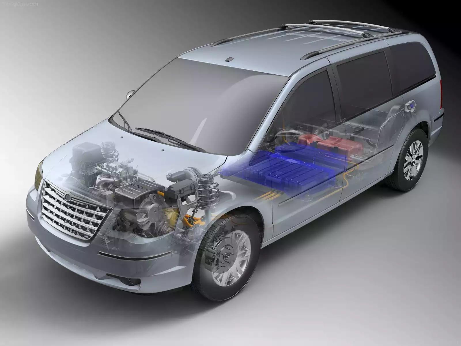 Hình ảnh xe ô tô Chrysler EV Concept 2008 & nội ngoại thất