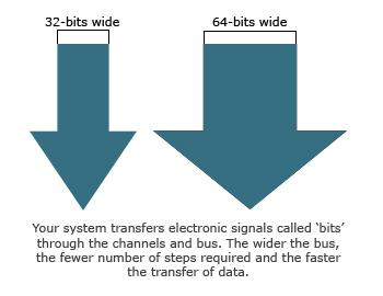 perbedaan_32_bit_dengan_64bit