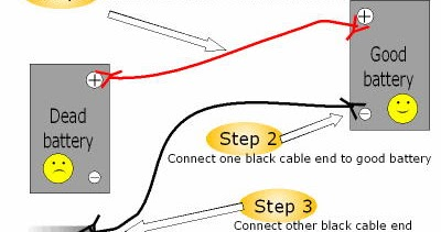 How To Connect And Use Jumper Cables Diagram Cars Wiring Diagram Show
