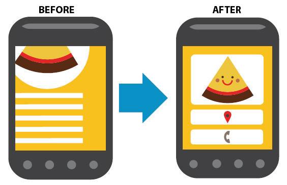 Как сделать сайт Mobile Friendly для Google за 1 минуту