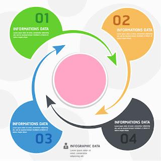 流線形矢印のインフォグラフィックス テンプレート Infographics design イラスト素材