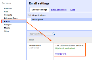 ganti url email