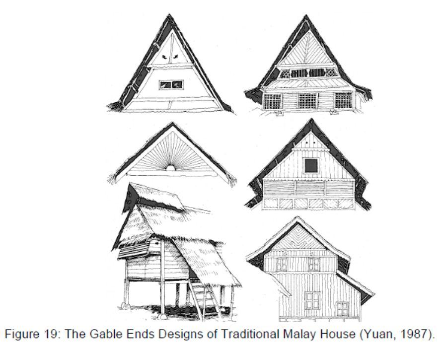 Design Malay House Decor