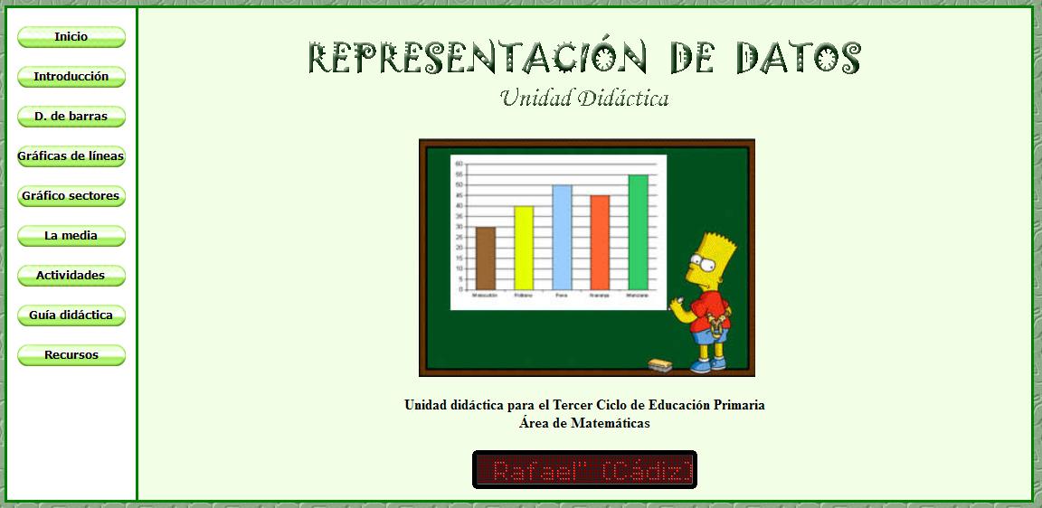 http://www.ceiploreto.es/sugerencias/averroes/ceip_san_rafael/DATOS/INICIO.htm