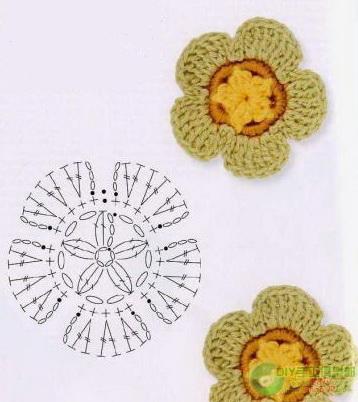 TRICO y CROCHET-madona-mía: Flores con patrones-ganchillo(crochet)