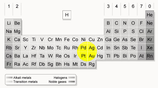 Silver Will Be The First Element In The Periodic Table To Become Extinct