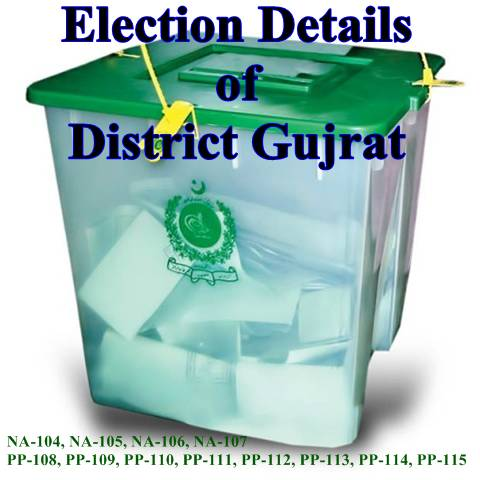 Election Details of District Gujrat