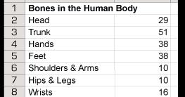 numbers in human body..   treasure hub., Cephalic Vein