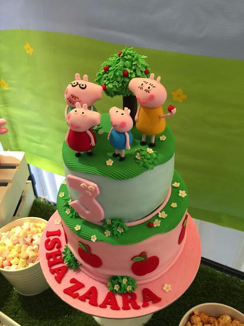 Peppa Pig Themed Birthday Cake