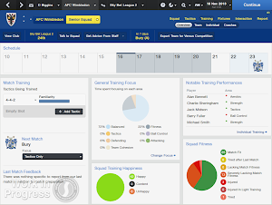 FM14 Training overview time spent