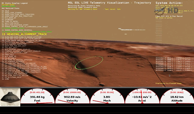 Curiosity MSL lands on Mars. Computer simulation of emergence from upper atmosphere. Landing site on view. 6 August 2012. NASA/JPL.