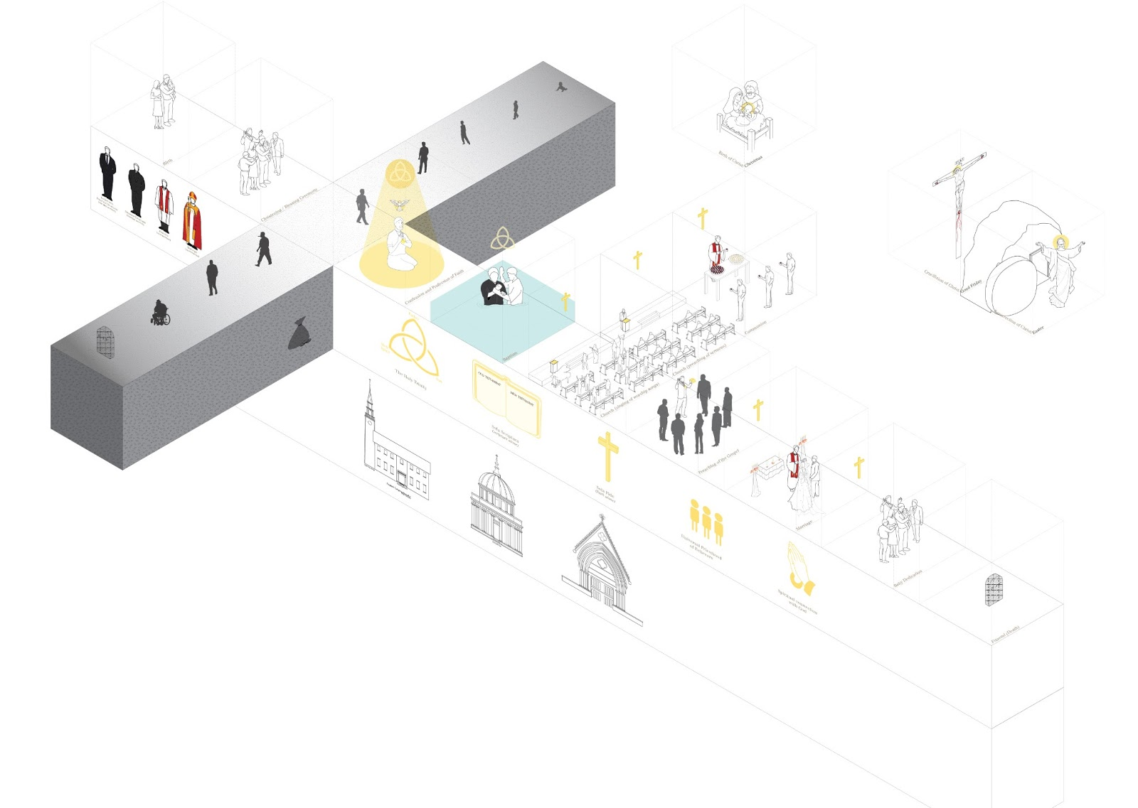 Speaking to architecture diagram and 3d model update pooptronica Images