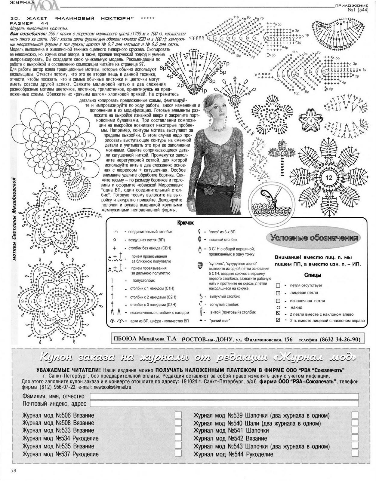 Модели схемы рукоделие вязание