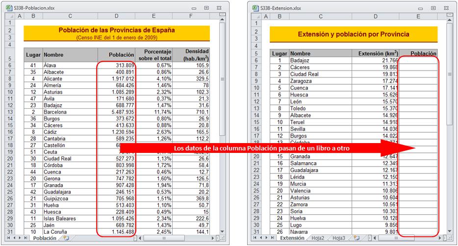 Excel prctico para todos mayo 2012 en la hoja extensin del libro s338 extensionxlsx tenemos la tabla de provincias en la que faltan los datos de la columna poblacin urtaz Images