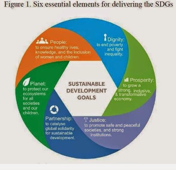 Para os Objetivos do Desenvolvimento Sustentável