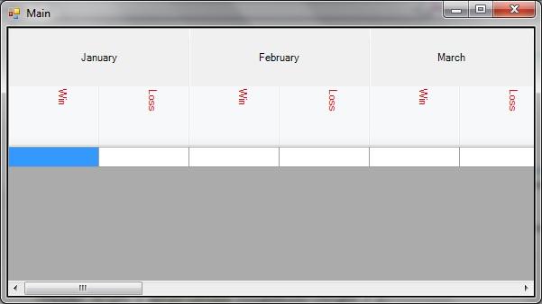 C programming merged column headers and vertical column for Html table column header