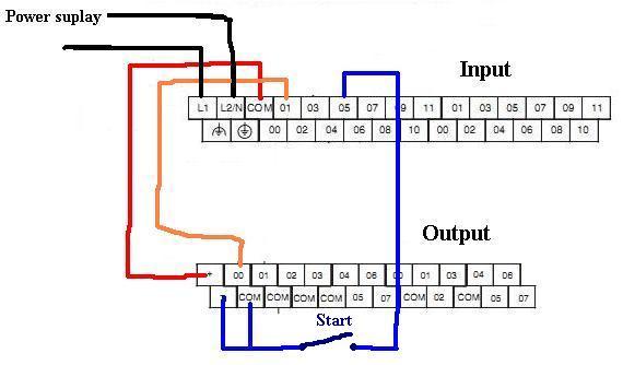 Belajar Plc Plus  Penggunaan Encoder Pada Plc