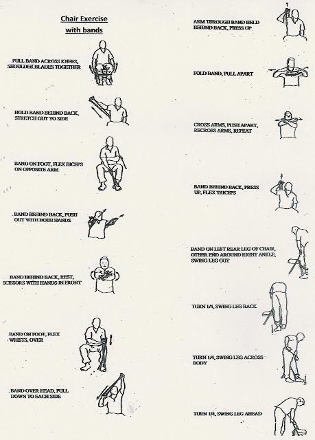 Upper Extremity Theraband Exercises Pictures to Pin on ...