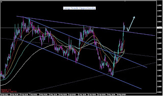 myfxvoyage.blogspot.com USDCAD Long Trade