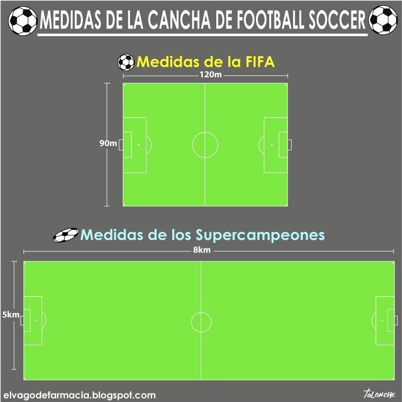 MEDIDAS DE LA CANCHA DE FOOTBALL SOCCER